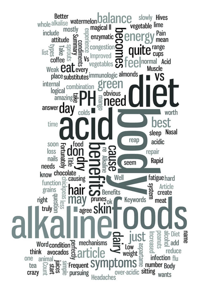Acid vs. alkaline diet against a white background