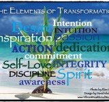 "David Klein art ""The Elements of Transformation"""