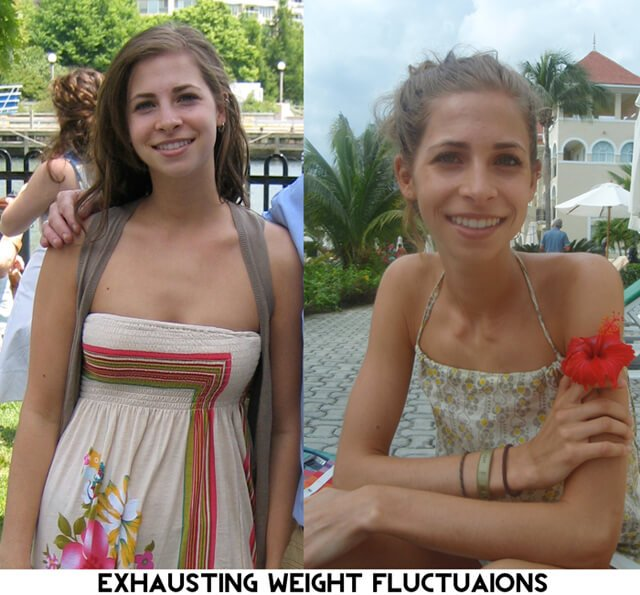 Kat Green is photographed depicting weight shifts before and after adopting a raw food lifestyle