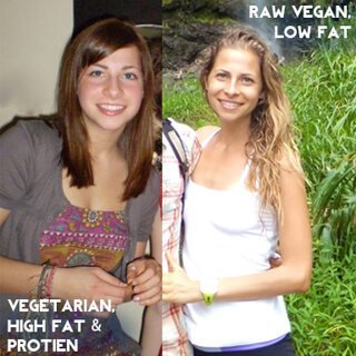 Kat Green photos on a high-fat vegetarian diet and low-fat raw vegan diet
