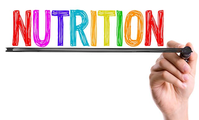 "The word ""nutrition"" written in colored markers on a whiteboard"