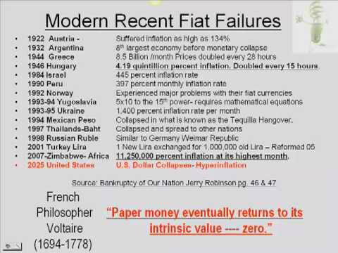 A list of modern fiat currency failures